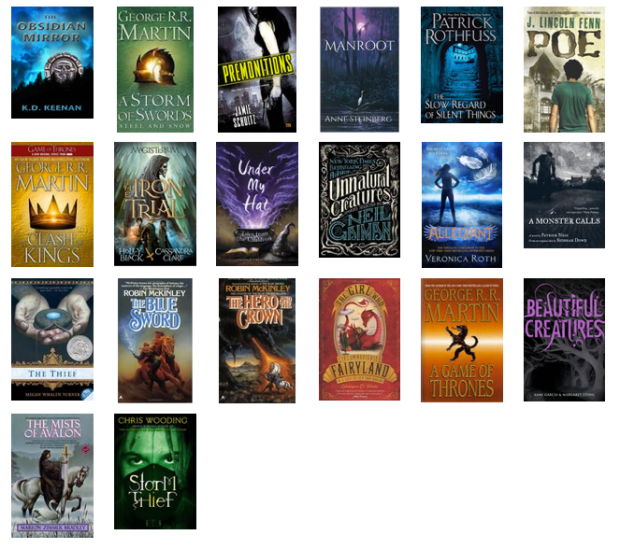 All the books I read in 2014 (according to Goodreads).